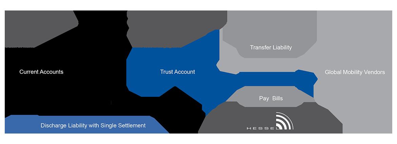balanced_funding_PPT_landscape